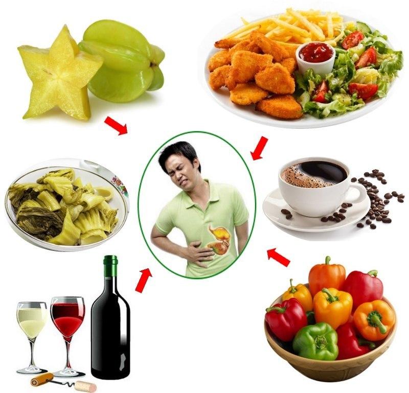 Bệnh dạ dày dễ mắc phải nếu ăn uống không khoa học