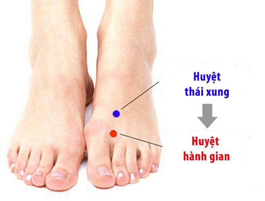 Huyệt Thái xung chữa đau viêm loét dạ dày tá tràng