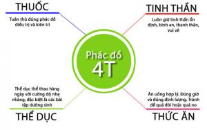 phuong-phap-dieu-tri-viem-hang-vi-da-day-o-tre-em-3