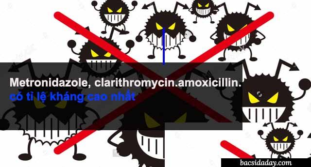 vi khuẩn Hp kháng thuốc