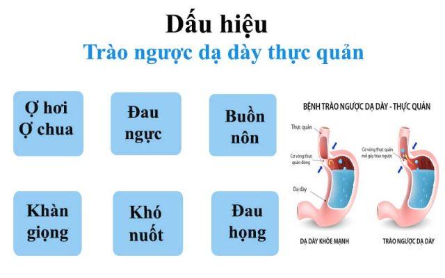 Biểu hiện trào ngược dạ dày